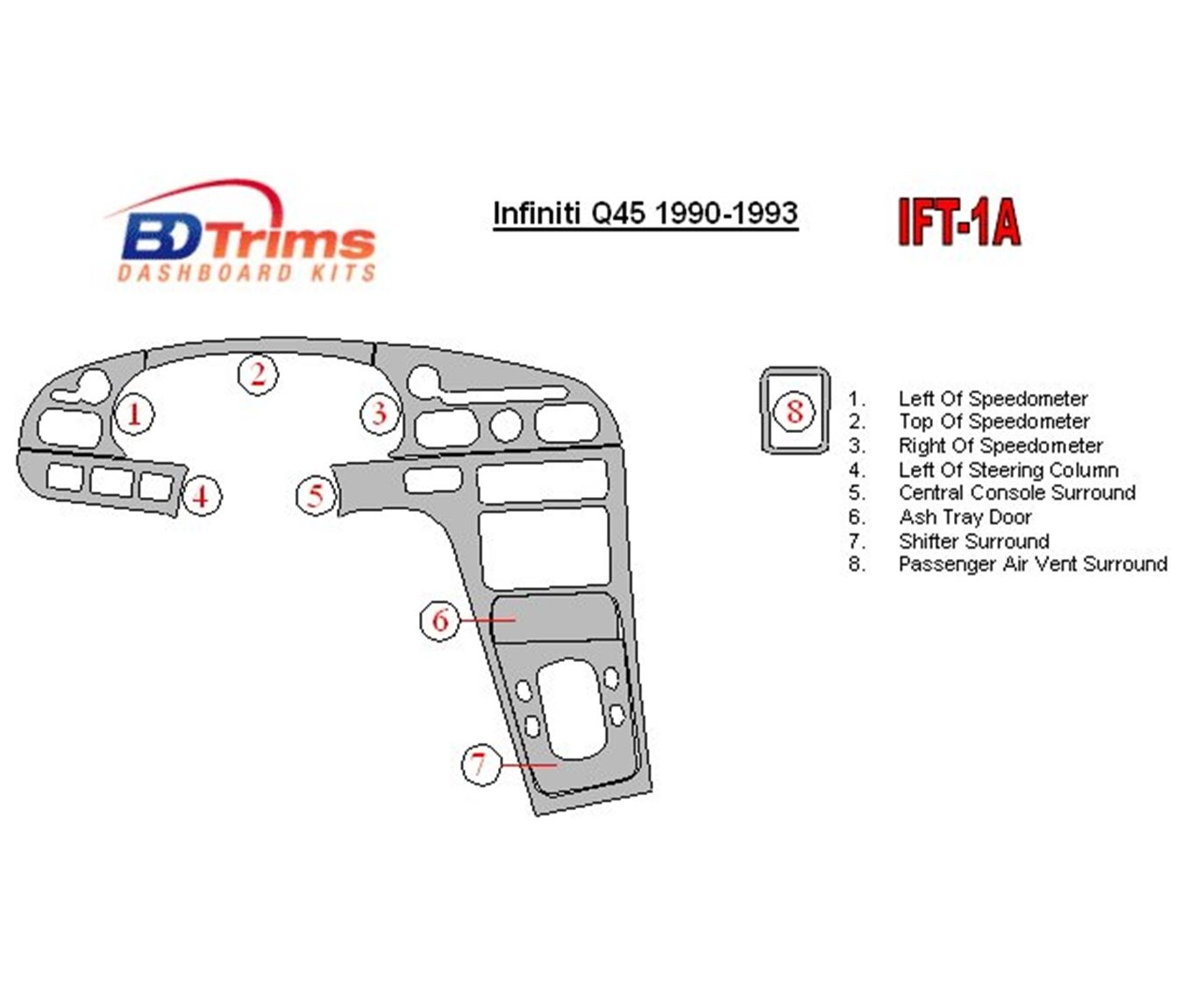 Infiniti Q45 Basic Set Cruscotto Bd Rivestimenti