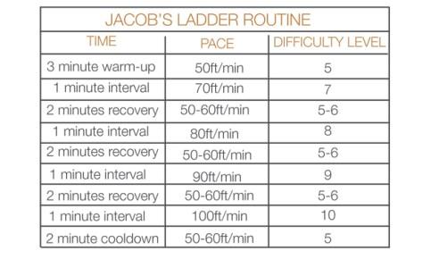 jacobs ladder workout