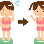 ウォーキングで体脂肪が減らない理由とは?意外な事実!