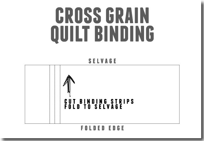 Cross-Grain-Binding