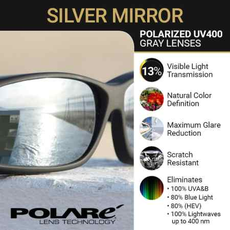 Silver Mirror Lenses for Fitover Sunglasses