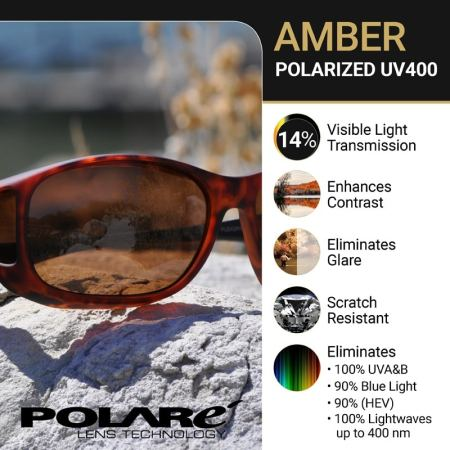 Contrast Enhancing Polarized Amber Lens