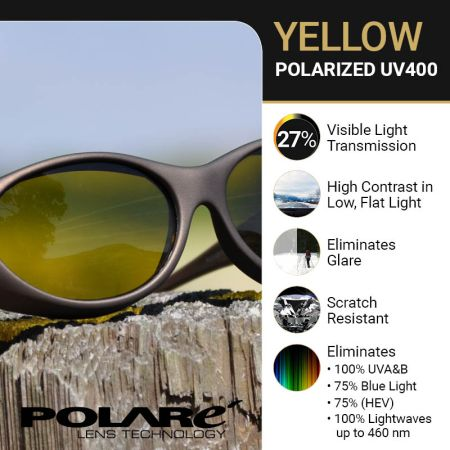 High Contrast Polarized Yellow Lens