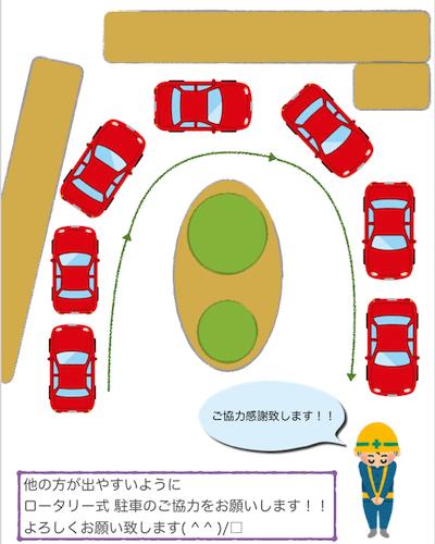 ロータリー式駐車