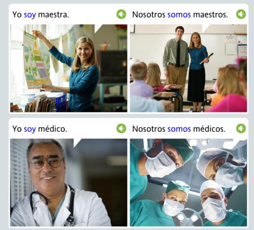 スペイン語文法動詞活用
