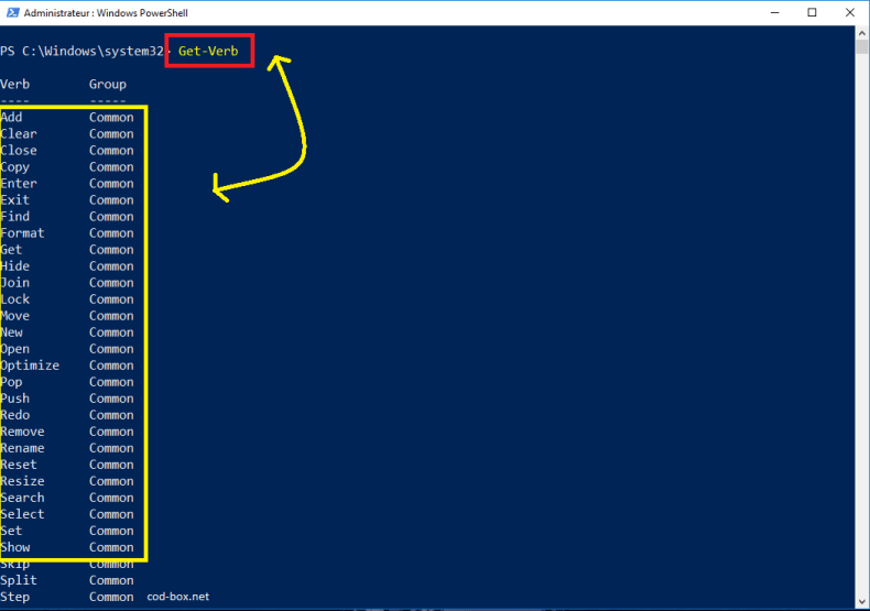 GET-VERB afficher verbe complet powershell
