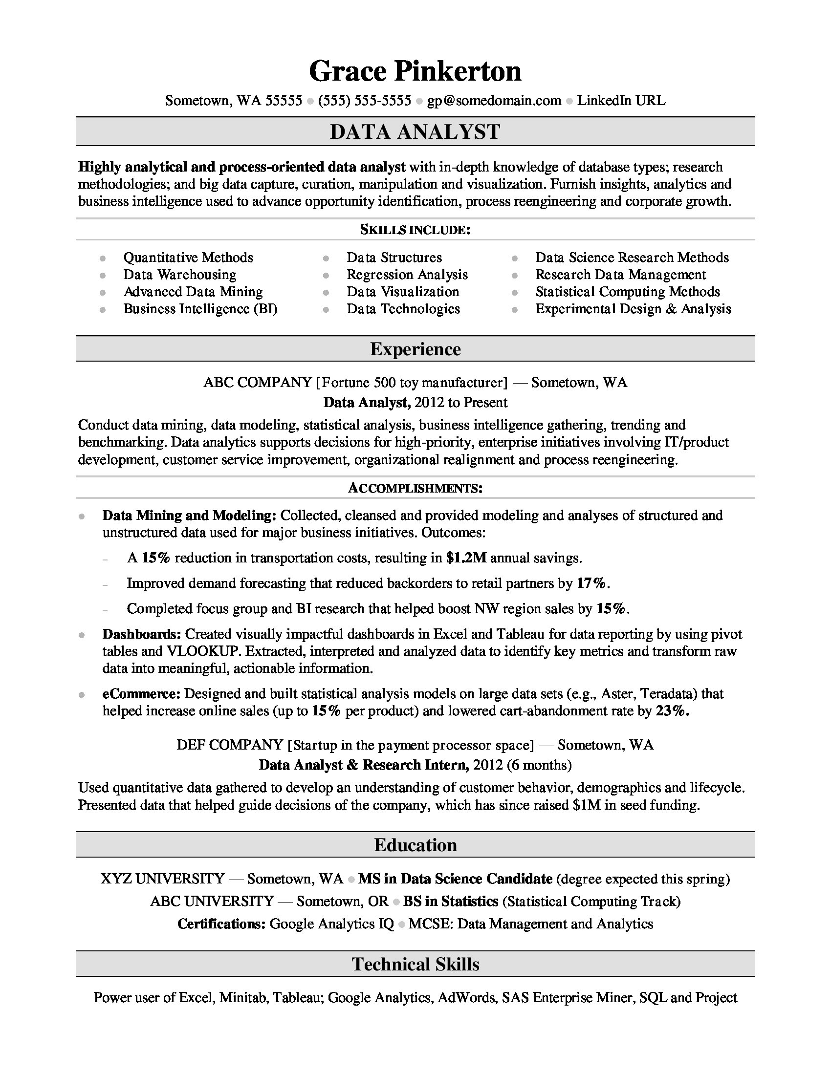 Datayst Resume Sample