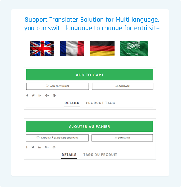 Fastest - Shopify themes smart responsive with 12 Translator - Multi language