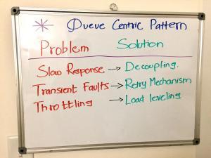 Queue centric pattern - problem - solution