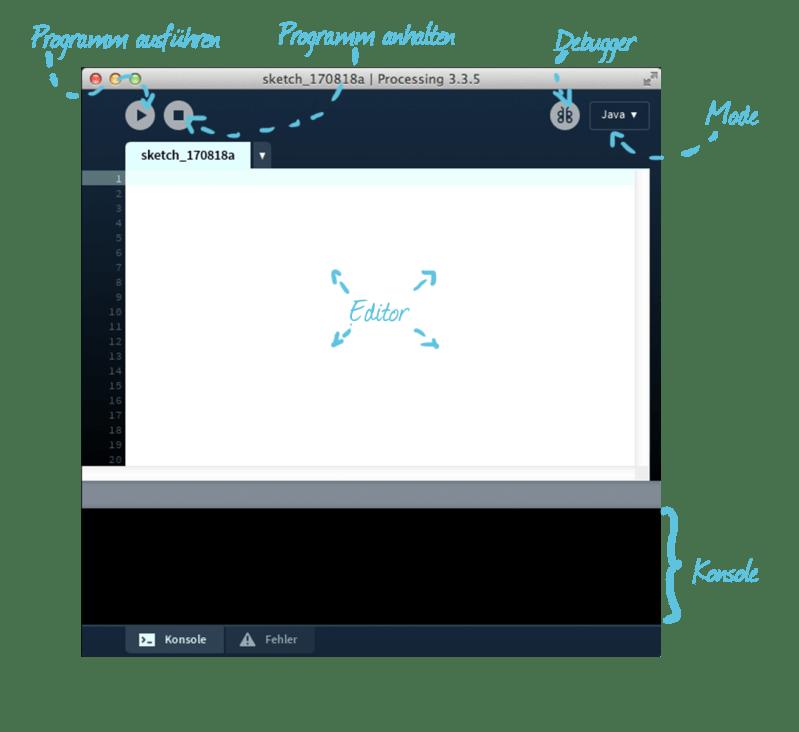 Processing Programmoberfläche