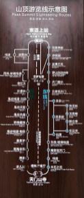 Plan wschodniej i zachodniej ścieżki