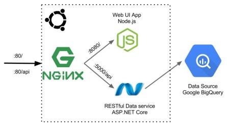 app-diagram