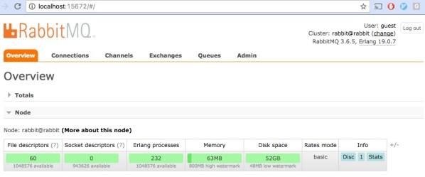 RabbitMQ: single node