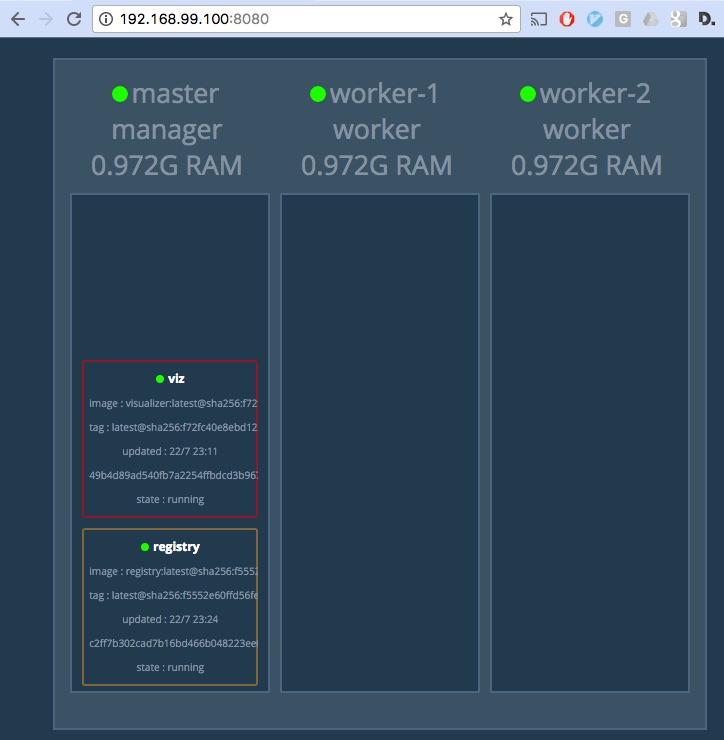 Локальный Docker реестр в Swarm