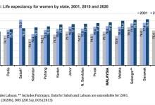 life expectancy women_KRI