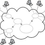 The Danger of Cloud Based Computing