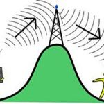 Using a Repeater to Extend the Range of your VHF/UHF Radio Communications