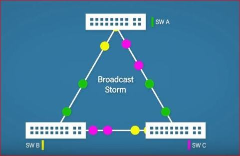 Explain Network Protocol Security Model in Cryptography