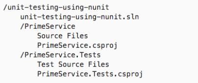 kiểm thử đơn vị .NET Core