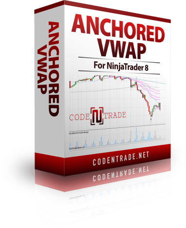 anchored vwap for ninjatrader 8 software box