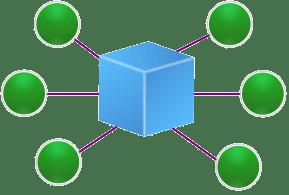 topologie réseau centralisée
