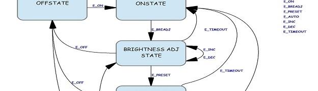 MSP430 State Machine tutorial part2 featured