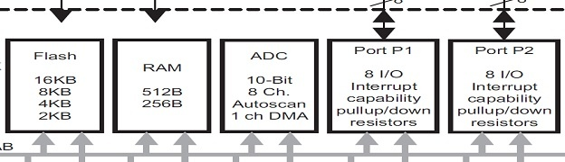 MSP430G ADC tutorial featured