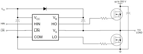 C2000 Solar MPPT Tutorial IRS2003 example circuit