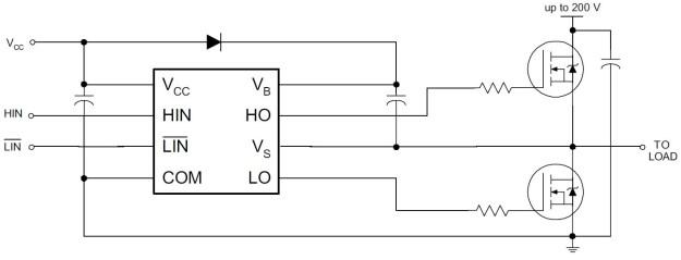 C2000 Solar MPPT Tutorial IRS2003 example circuit