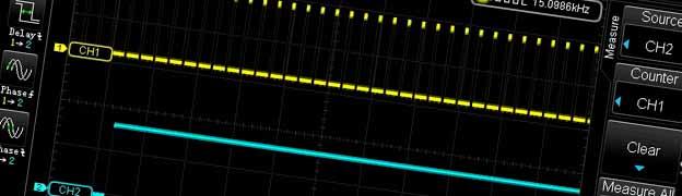 C2000 Solar MPPT tutorial Pt/3