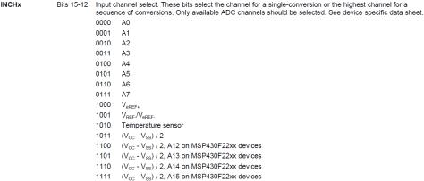 MSP430 Programming Tutorial ADC10CTL1 Control Register 1 INCHx