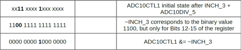 MSP430 Programming Tutorial ADC10CTL1 ~INCHx