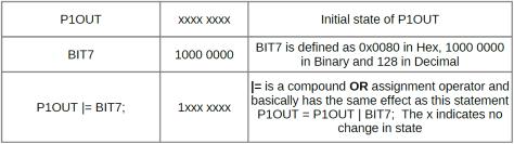 MSP430 Programming Tutorial GPIO register statements 1