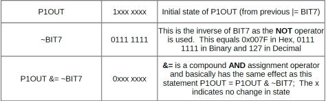 MSP430 Programming Tutorial GPIO register statements 3