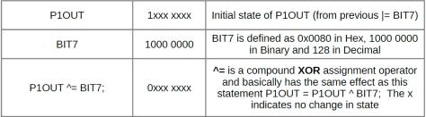 MSP430 Programming Tutorial GPIO register statements 5