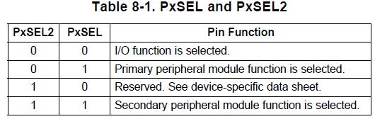 MSP430 Programming Tutorial Pt/1 (3/3)