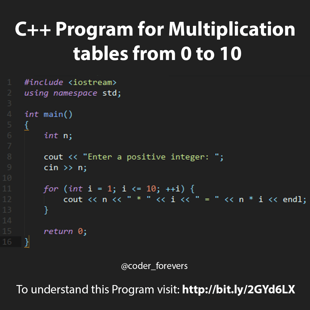 C++ Program to generate Multiplication table from 0 to 10