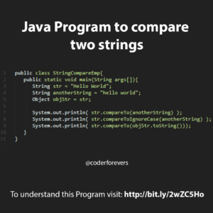 Java Program to compare two strings