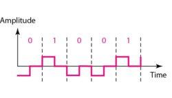 line-coding4