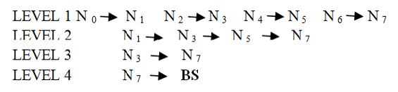 binary-scheme