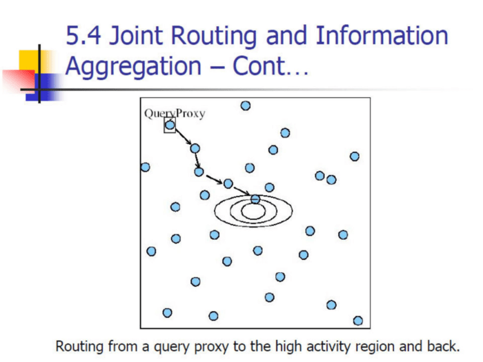 joint-routing-information-aggregation1