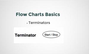 Representing a Terminators in Flowcharts