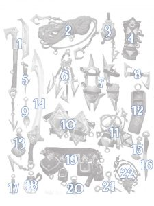 Kor Equipment with numbers