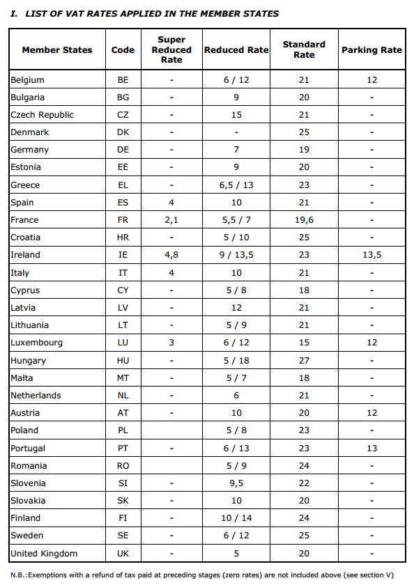 eu-vat_rates_june-2013-eu