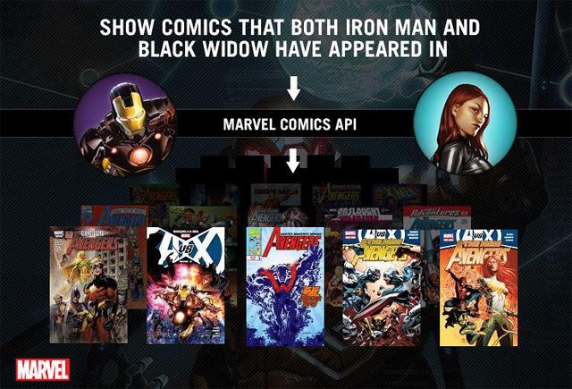 Marvel-API-02