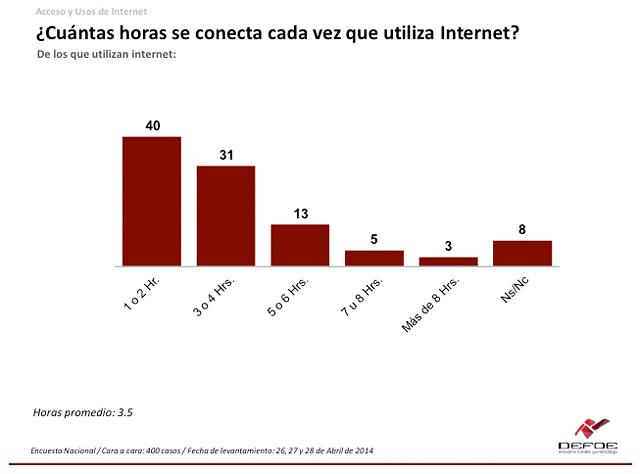 Internet-México-5