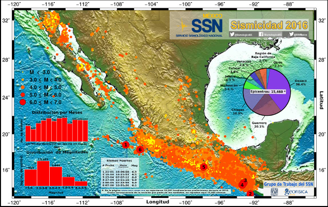 Estos son todos los sismos registrados en México por el Servicio Sismológico Nacional en 2016.