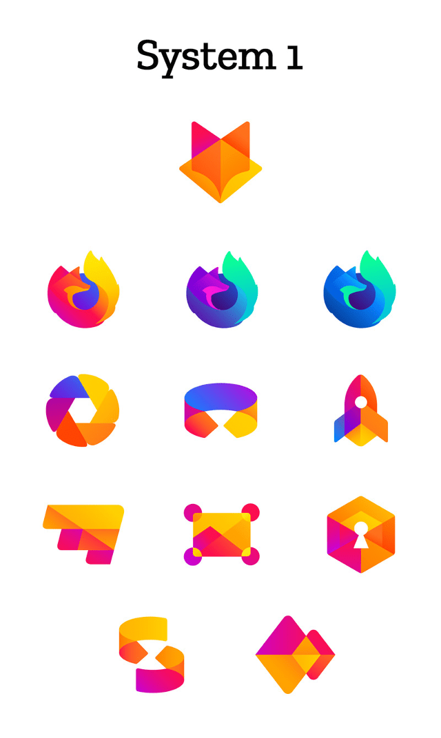 Primera opción de la iconografía para Firefox