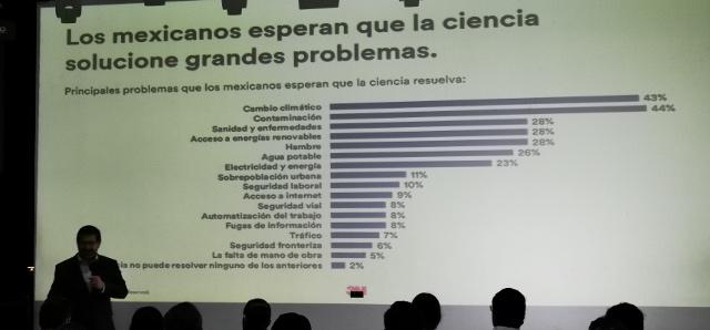 3M encuesta ciencia Mexico
