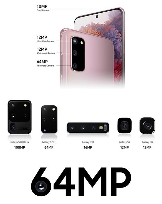 Cámara Samsung Galaxy S20